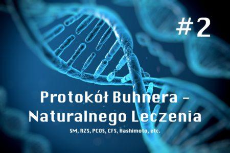 #2 Protokół Buhnera PLUS – Naturalny protokół leczenia bakterii wewnątrzkomórkowych i wirusów. Metoda leczenia SM, CFS, PCOS, RZS, etc.